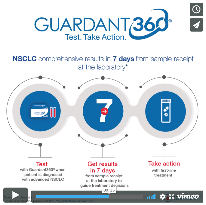 Test your advanced stage cancer patients with Guardant360®, get results in approximately 7 days
