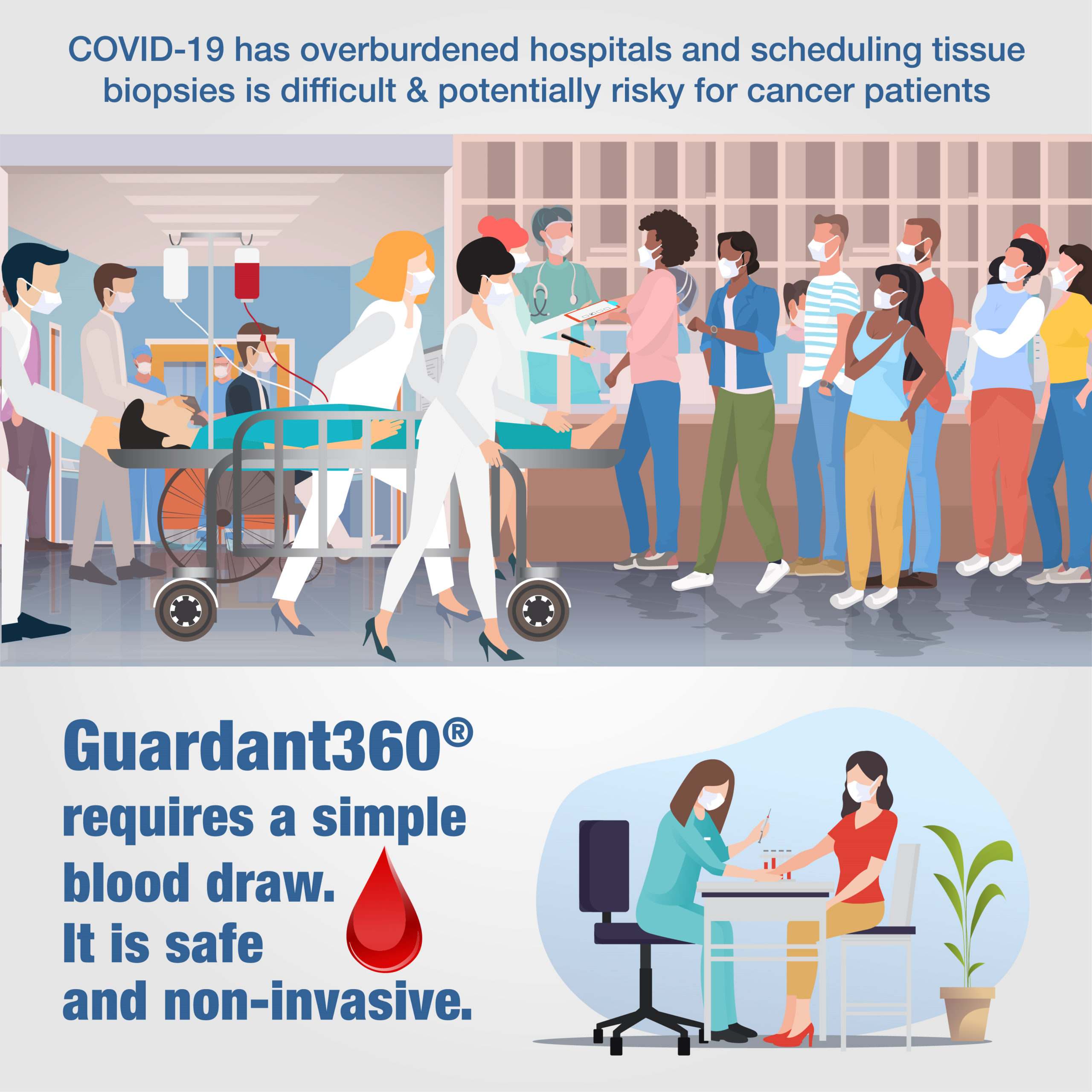 During this pandemic, you need a safe and non-invasive liquid biopsy like Guardant360®