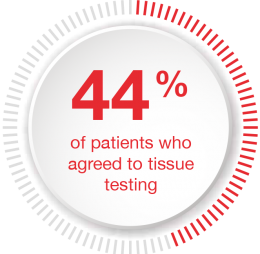 44_patients_agree_tissue_testing