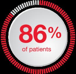 of-patients