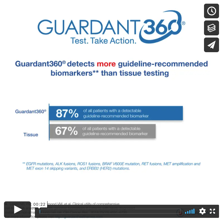 Guardant360® detects more guideline-recommended biomarkers than tissue testing